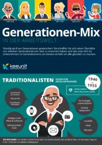 Infografik Generationenmix in der Arbeitswelt