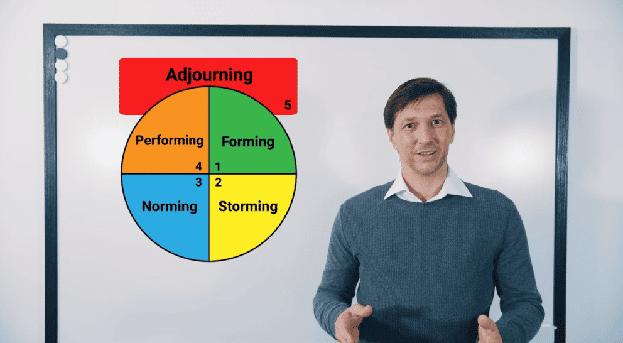 E-Learning Führungskräftetraining keeunit