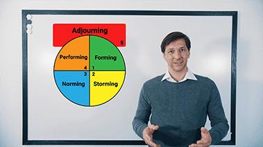 Führungskräftetraining Onlinekurs