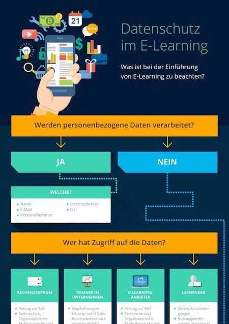 keeunit-de-infothek-datenschutz infografik-01