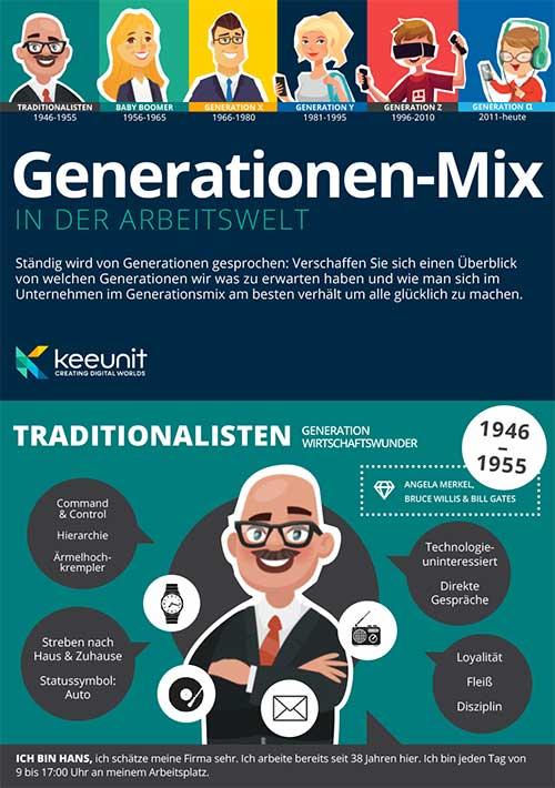 keeunit-de-infothek-generationenmix-01